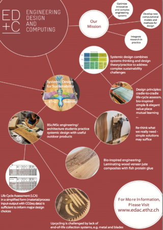 New poster publication: ETH education on Systemic Design for Sustainability