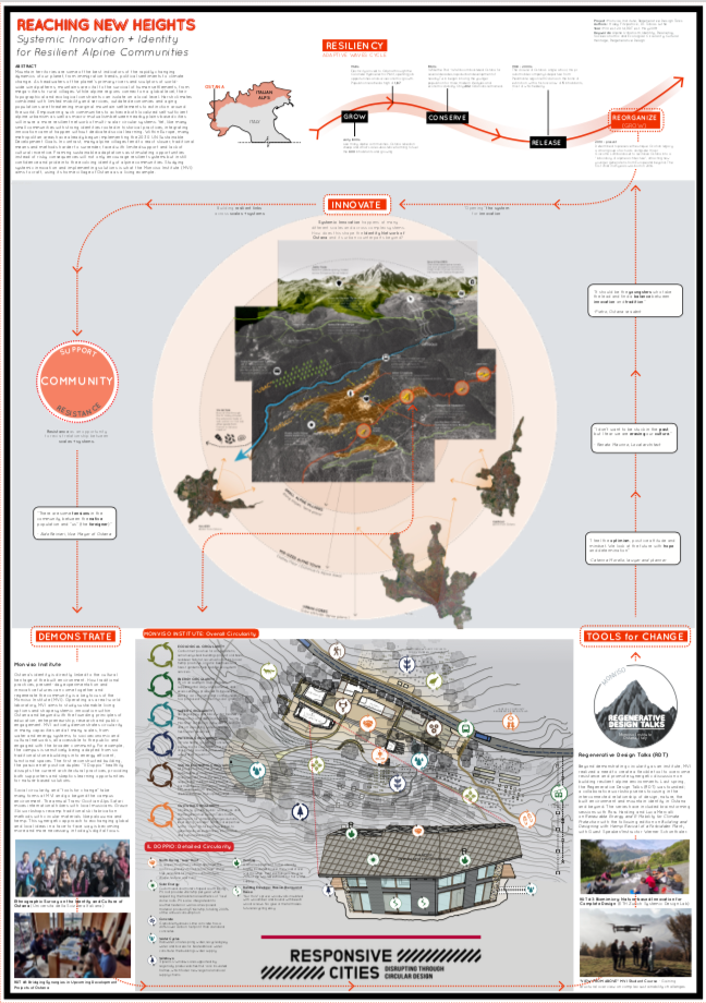 New publication: Poster on Circularity and Systemic Innovation